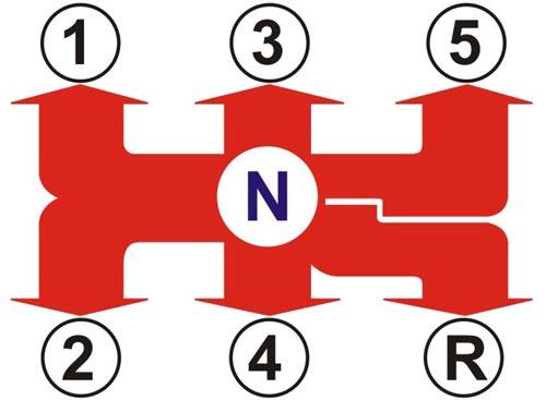 Ваз схема переключения передач 57