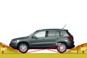 Внедорожная версия может похвастать углом съезда 28 градусов, какустаршего брата Volkswagen Touareg